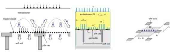 Cálculo refuerzo geomalla BS 8006-1